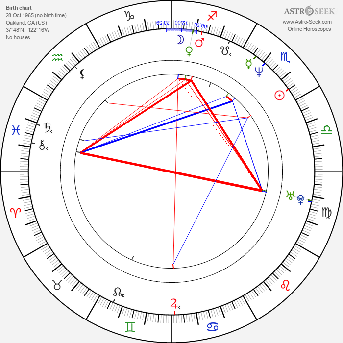 David Lowe - Astrology Natal Birth Chart