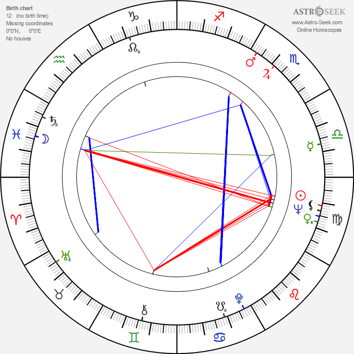 David Macmillan - Astrology Natal Birth Chart