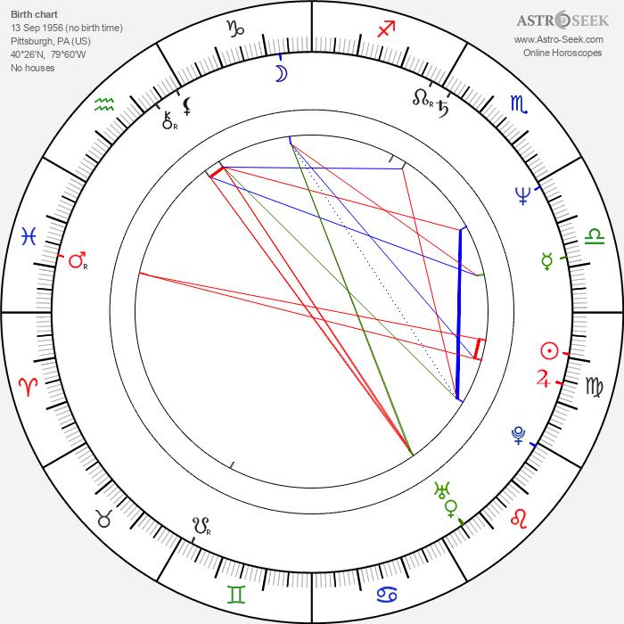 David Mansfield - Astrology Natal Birth Chart