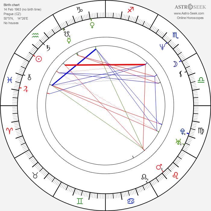 David Matásek - Astrology Natal Birth Chart