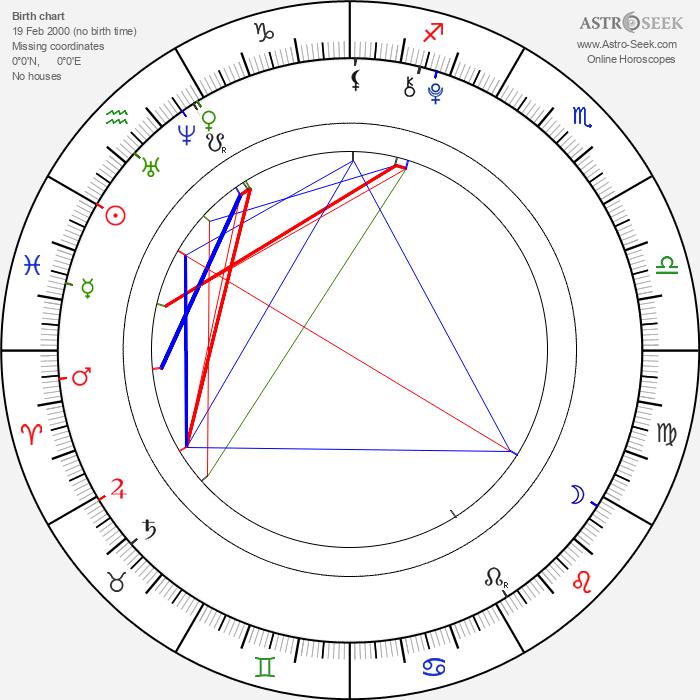 David Mazouz - Astrology Natal Birth Chart