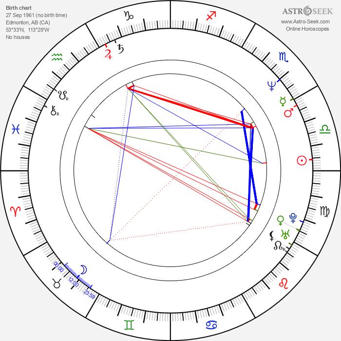 David McNally - Astrology Natal Birth Chart