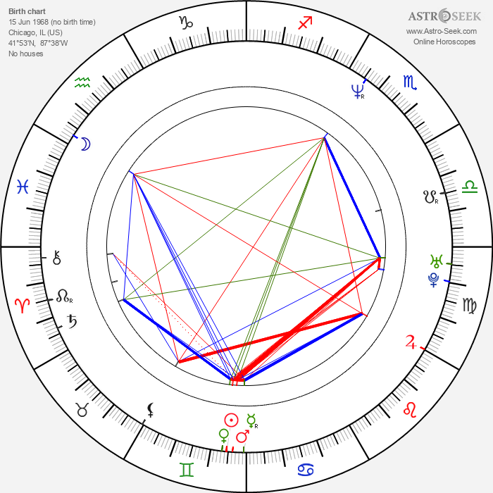 David Michaels - Astrology Natal Birth Chart