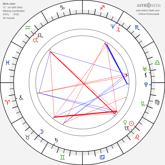 David Monahan - Astrology Natal Birth Chart