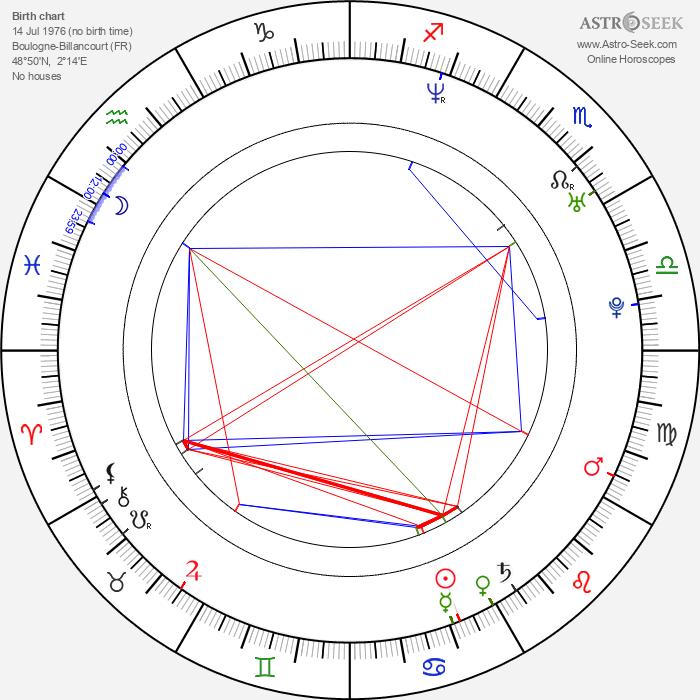 David Moreau - Astrology Natal Birth Chart
