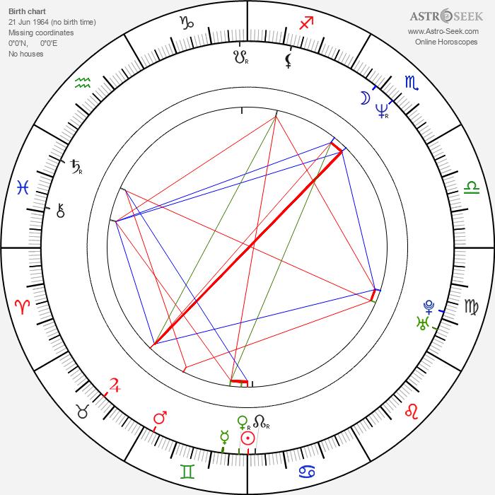 David Morrissey - Astrology Natal Birth Chart