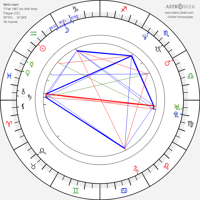 David Nykl - Astrology Natal Birth Chart