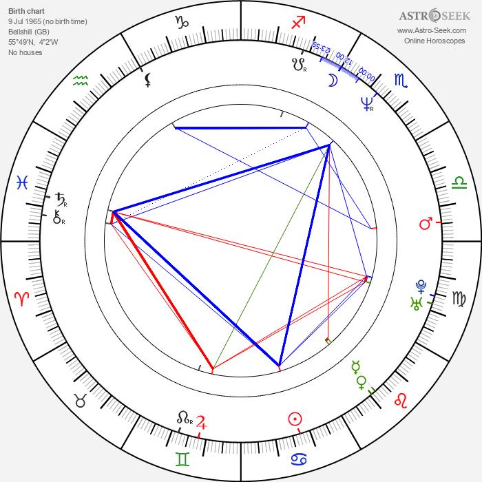David O'Hara - Astrology Natal Birth Chart