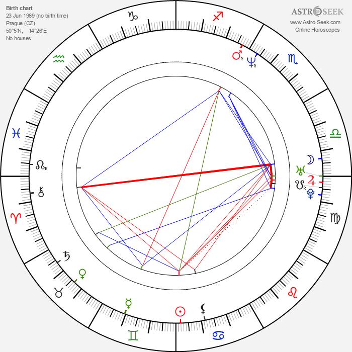 David Ondříček - Astrology Natal Birth Chart