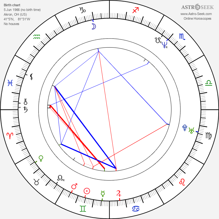 David P. Barton - Astrology Natal Birth Chart