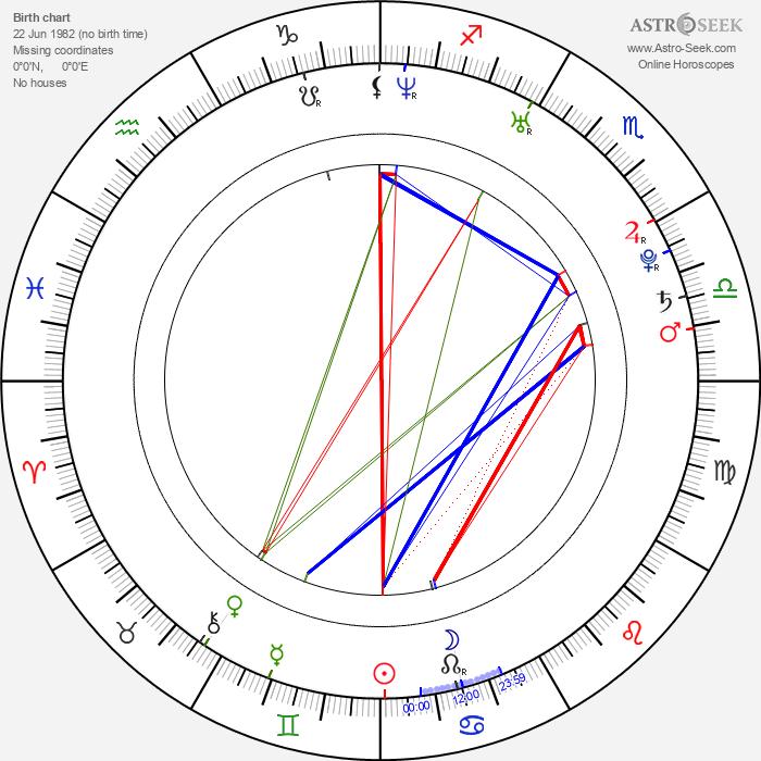 David P. Emrich - Astrology Natal Birth Chart