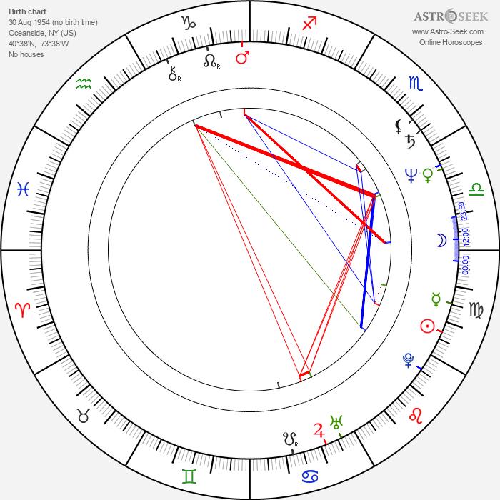 David Paymer - Astrology Natal Birth Chart