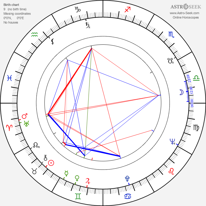 David Perlov - Astrology Natal Birth Chart