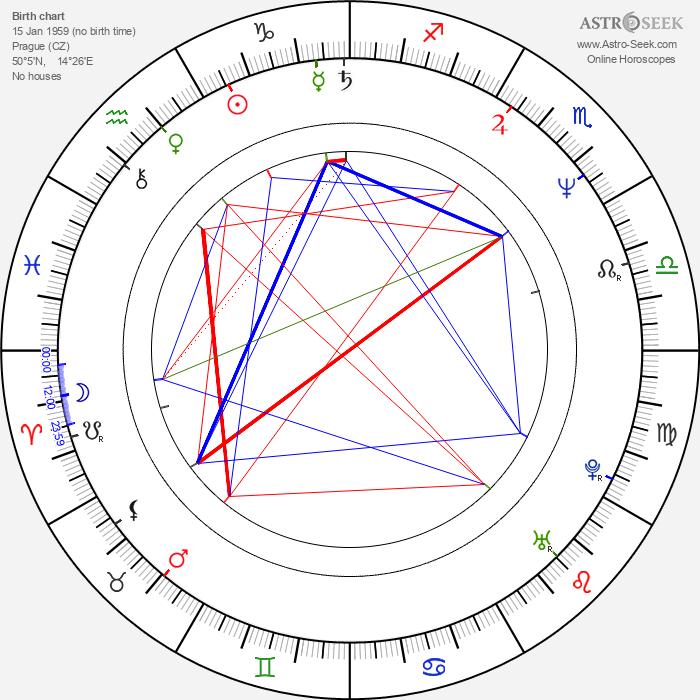 David Prachař - Astrology Natal Birth Chart