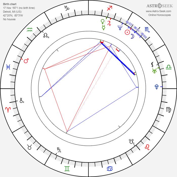 David Ramsey - Astrology Natal Birth Chart
