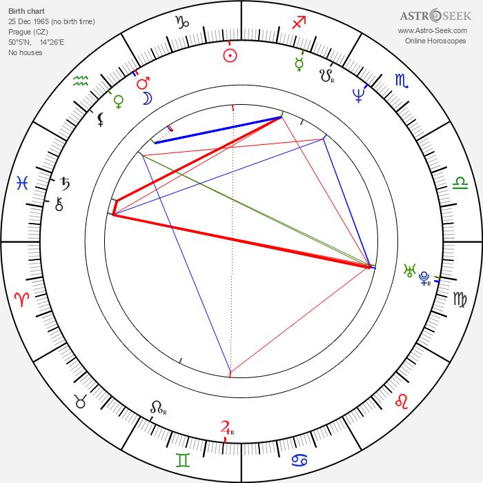 David Rath - Astrology Natal Birth Chart