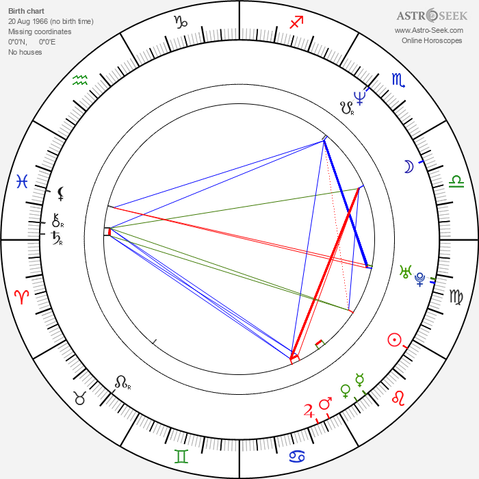 David Rees Snell - Astrology Natal Birth Chart