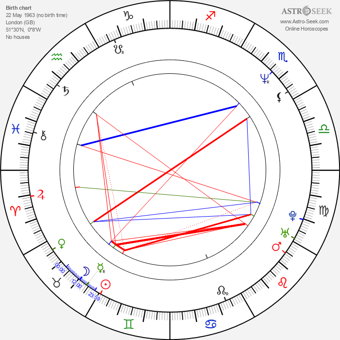 David Schneider - Astrology Natal Birth Chart