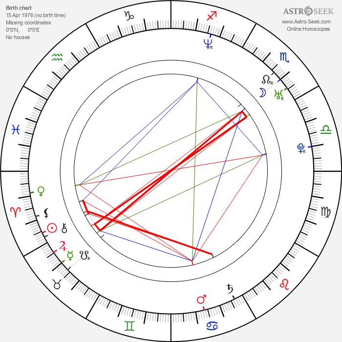 David Scott - Astrology Natal Birth Chart