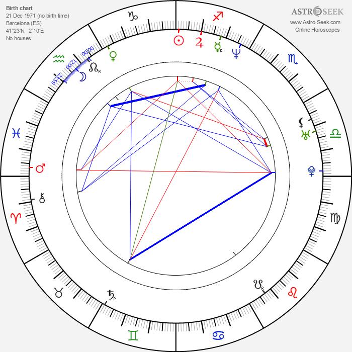 David Selvas - Astrology Natal Birth Chart