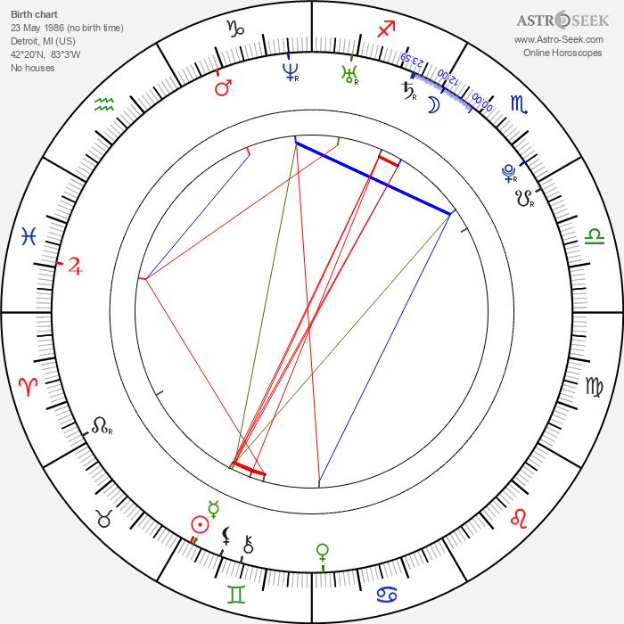 David Sherbrook - Astrology Natal Birth Chart
