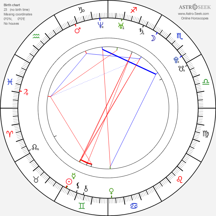 David Sherbrook - Astrology Natal Birth Chart