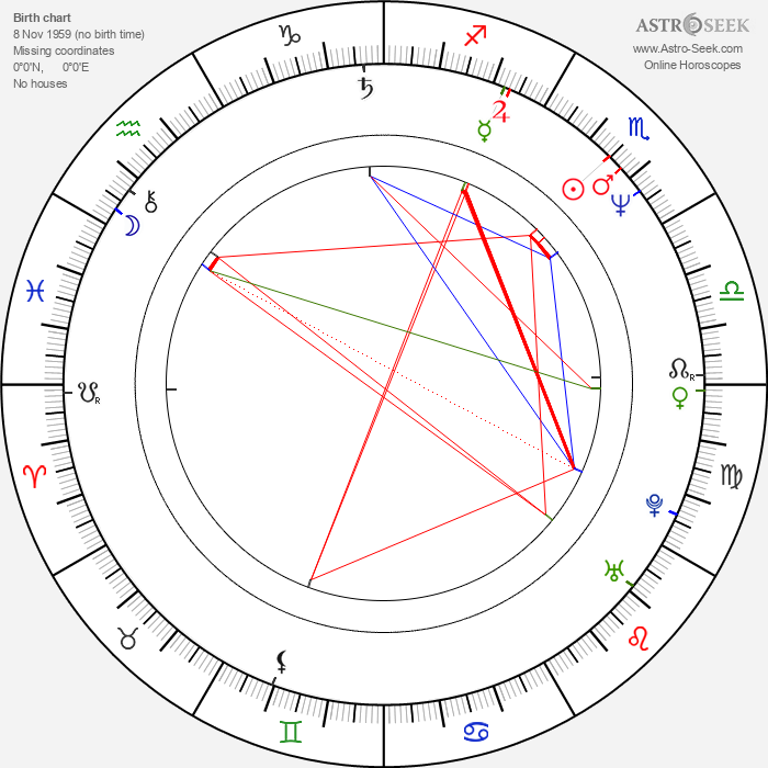 David Sherrill - Astrology Natal Birth Chart