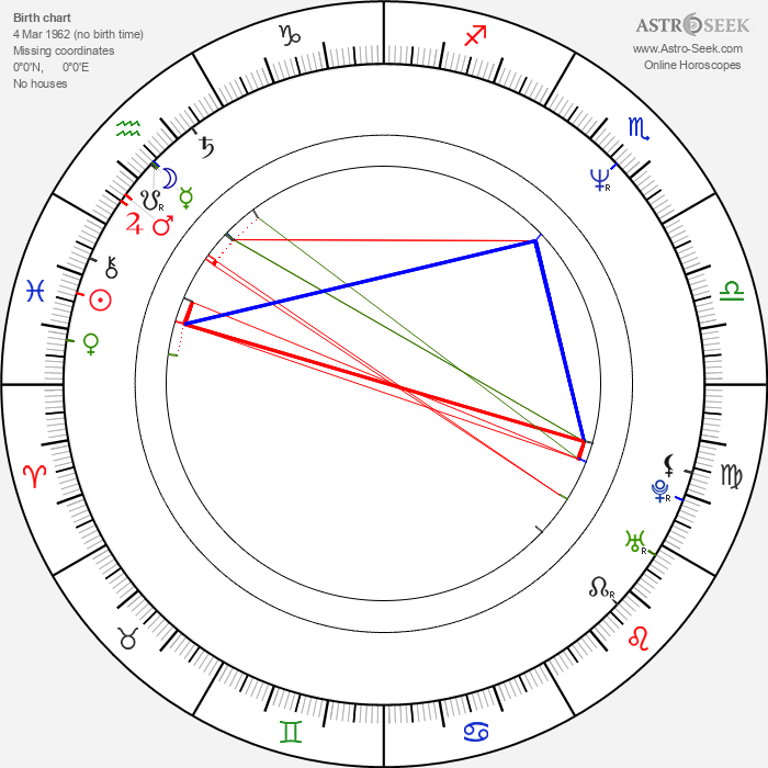 David Sparrow - Astrology Natal Birth Chart
