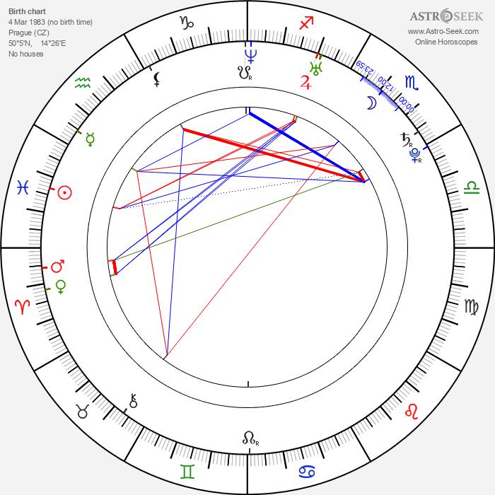 David Střihavka - Astrology Natal Birth Chart