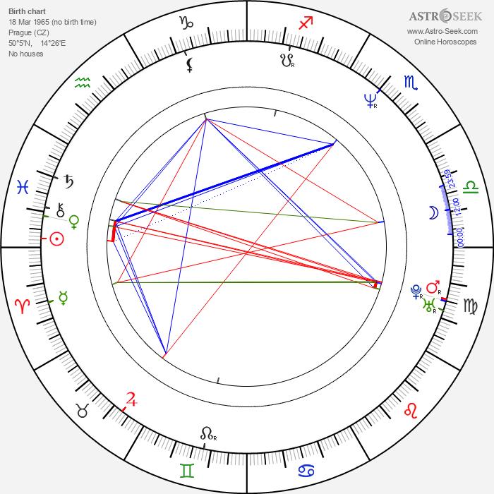 David Suchařípa - Astrology Natal Birth Chart