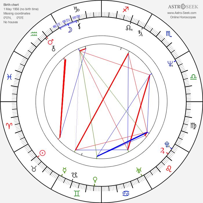 David T. Friendly - Astrology Natal Birth Chart