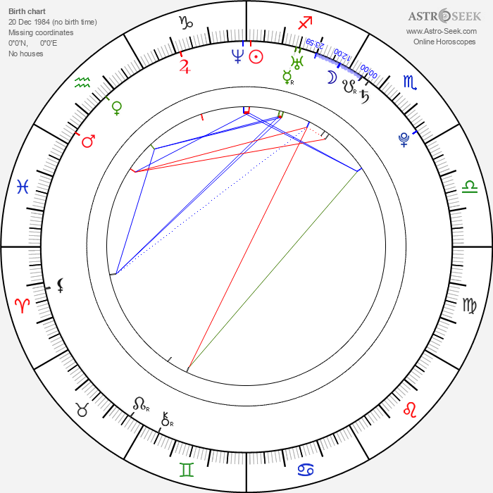 David Tavare - Astrology Natal Birth Chart