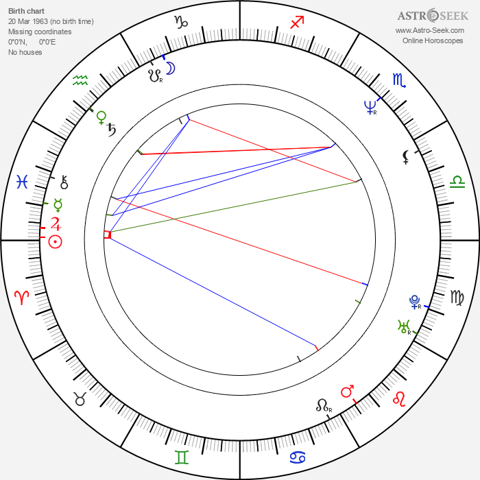 David Thewlis - Astrology Natal Birth Chart