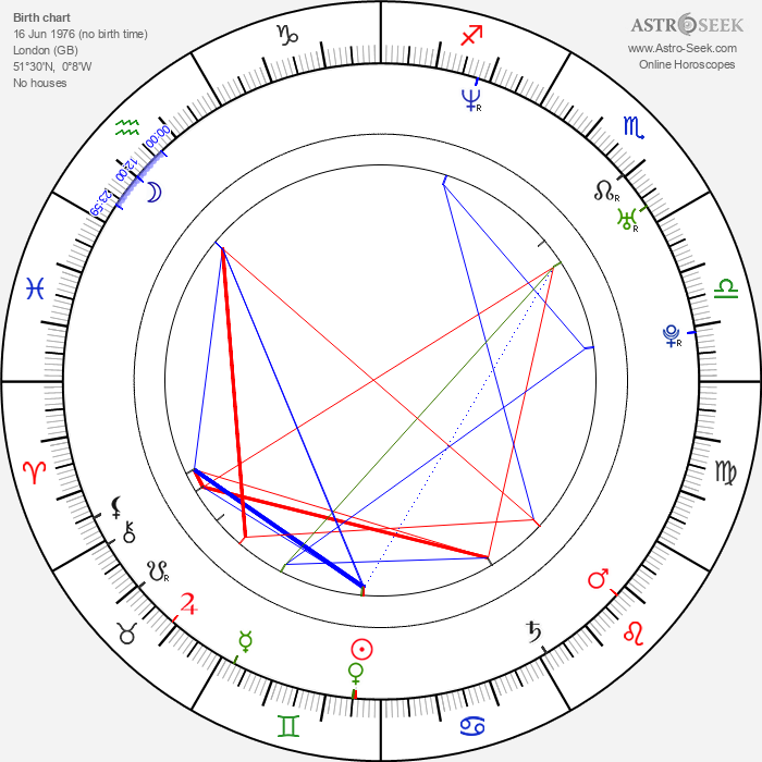 David Thwaites - Astrology Natal Birth Chart