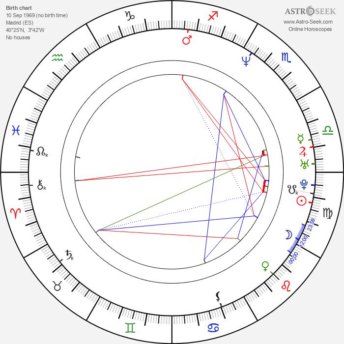 David Trueba - Astrology Natal Birth Chart
