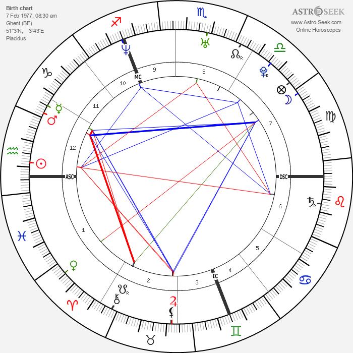 David Van Laere - Astrology Natal Birth Chart