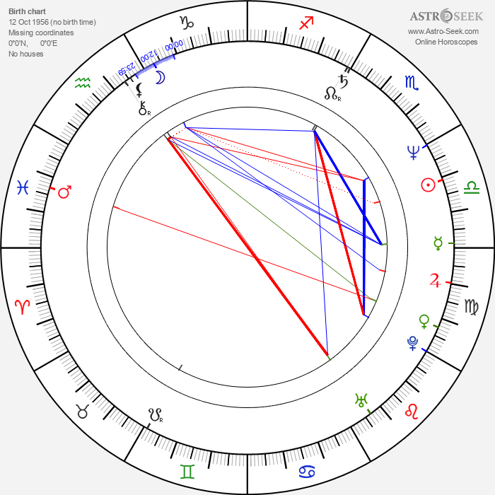 David Vanian - Astrology Natal Birth Chart