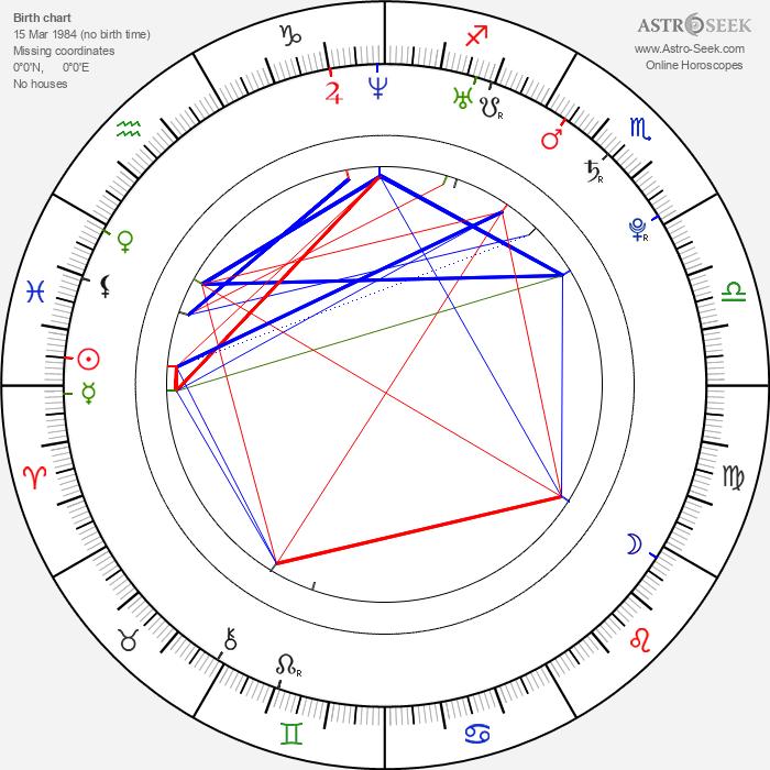 David Vaníček - Astrology Natal Birth Chart