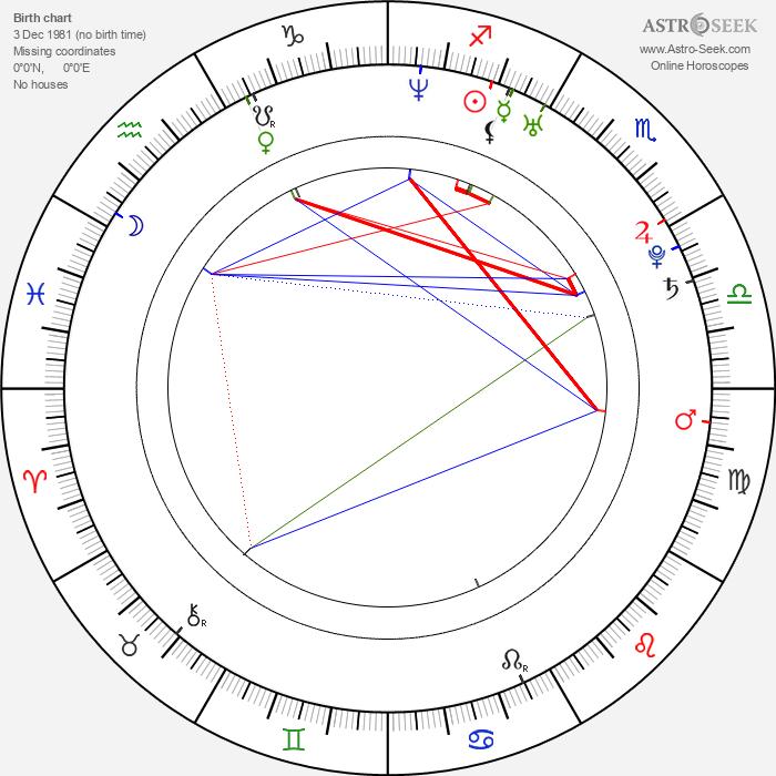 David Villa - Astrology Natal Birth Chart