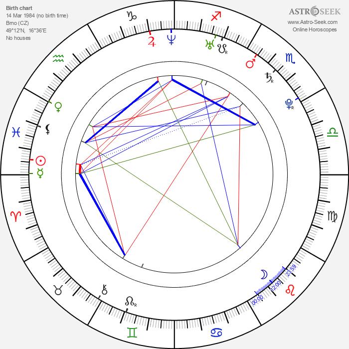 David Vincour - Astrology Natal Birth Chart