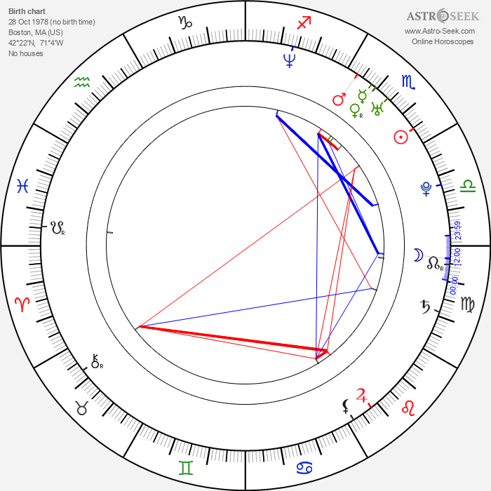 David Walton - Astrology Natal Birth Chart