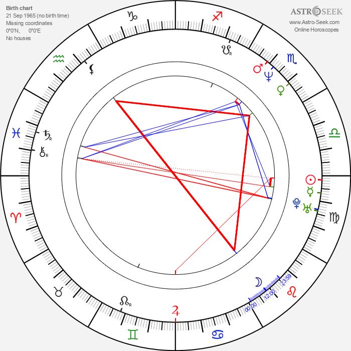David Wenham - Astrology Natal Birth Chart