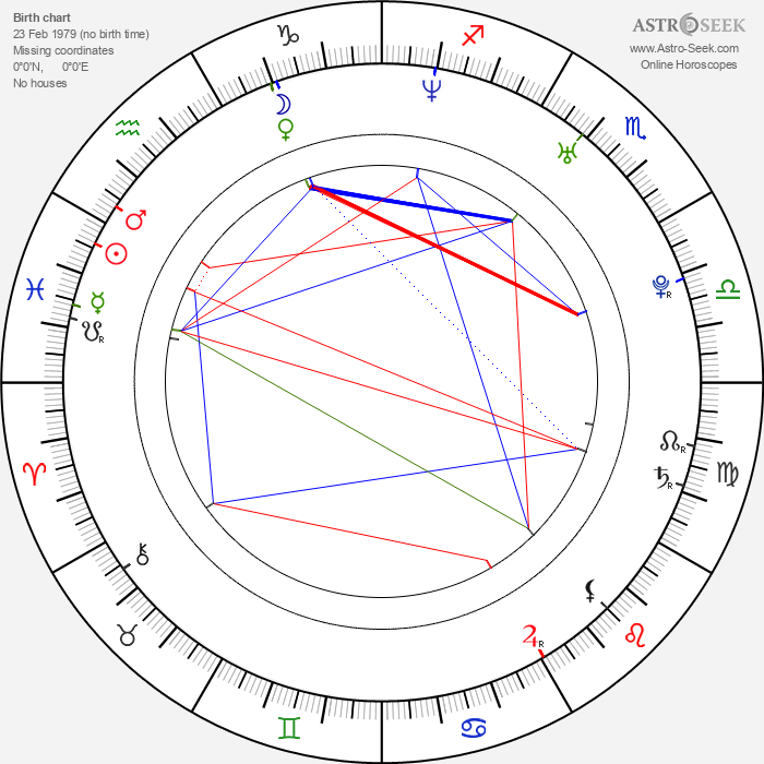 David Winter - Astrology Natal Birth Chart