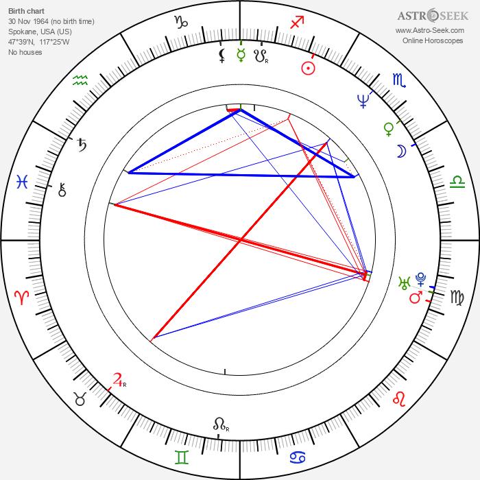 David Wood - Astrology Natal Birth Chart