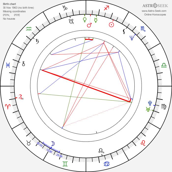 David Yates - Astrology Natal Birth Chart