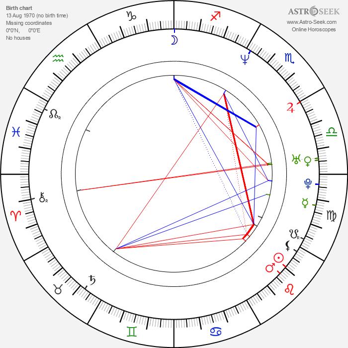 Davide Pepe - Astrology Natal Birth Chart
