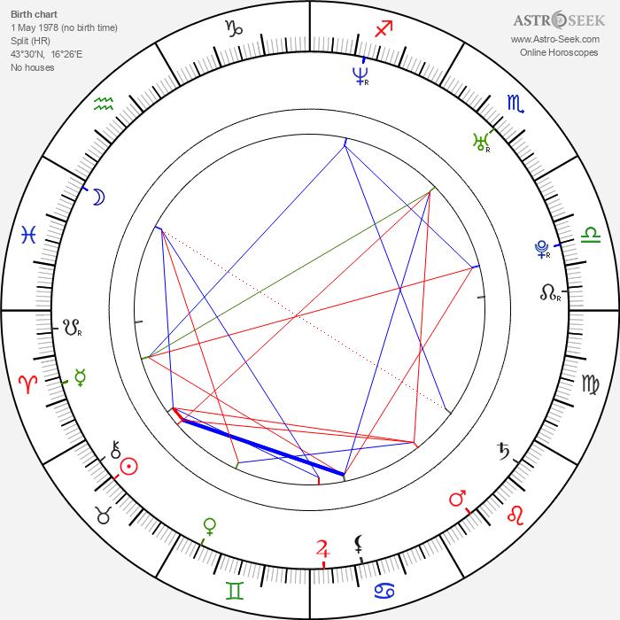 Davorka Tovilo - Astrology Natal Birth Chart
