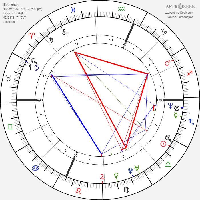 Dawn Brown - Astrology Natal Birth Chart