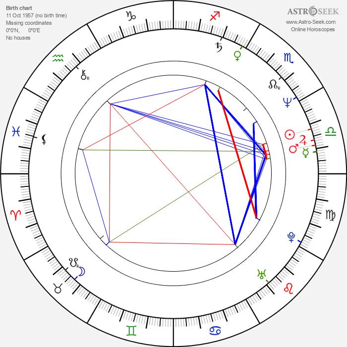 Dawn French - Astrology Natal Birth Chart