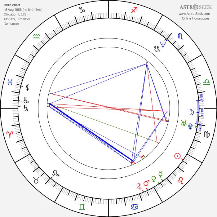 Dawn Maxey - Astrology Natal Birth Chart